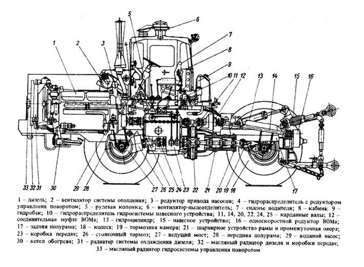 Трактор-к-700-а
