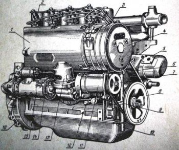 dvigatel_D-37M-S1_so_starterom_vid_sprava_ris_5