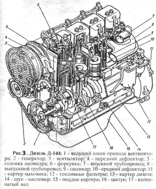 Трактор ЛТЗ-40