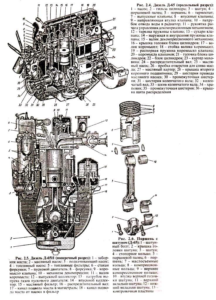 ЮМЗ-6 комплектовался двумя