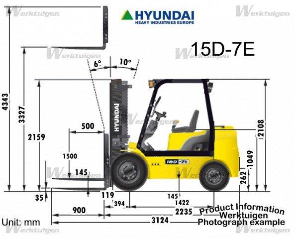 Вилочные Погрузчики Hyundai