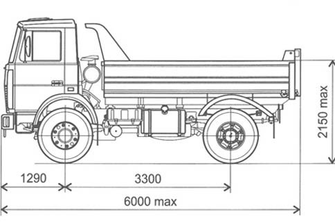 Технические характеристики самосвала МАЗ 5551