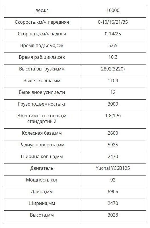 xcmg lw300f (2)